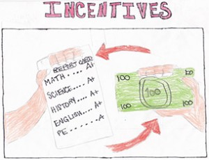 financial-incentives